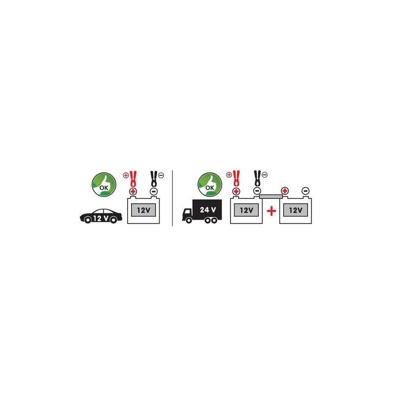 BOMBA DE SUCCION DE LIQUIDOS DE INMERSION ELECTRICA12V 30 L / min